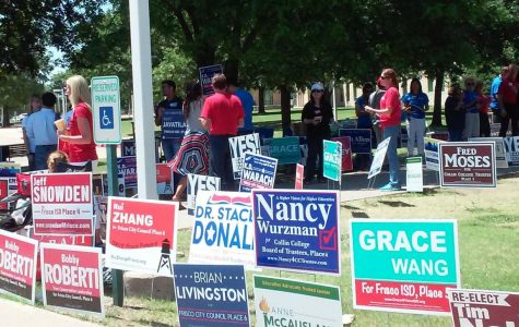 Frisco Election Results
