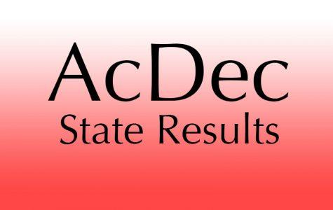 Titan AcDec State